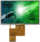 ZETTLER 5-inch IPS-TFT module